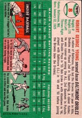 1954 Topps #8 Bob Young back image