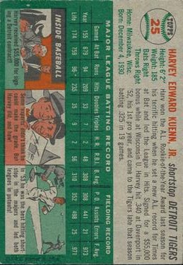1954 Topps #25 Harvey Kuenn RC back image