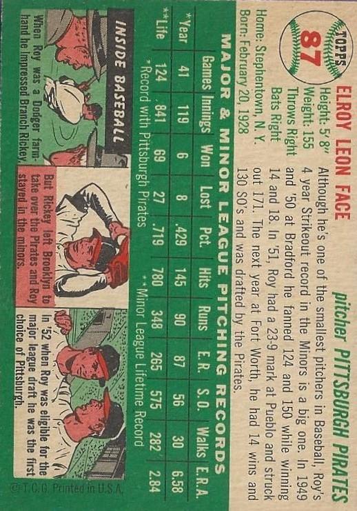 1954 Topps #87 Roy Face back image