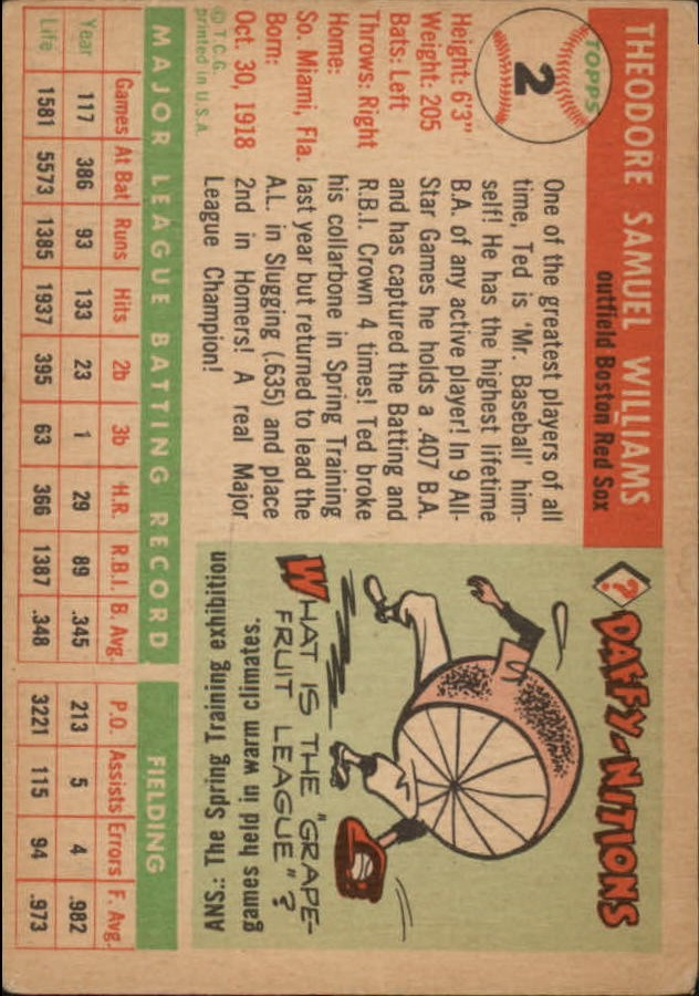 1955 Topps #2 Ted Williams back image