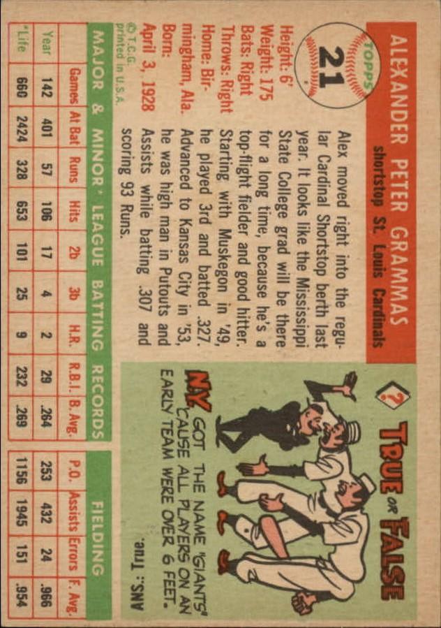 1955 Topps #21 Alex Grammas back image