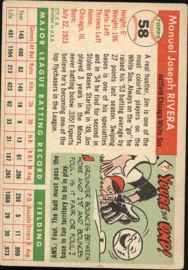 1955 Topps #58 Jim Rivera back image