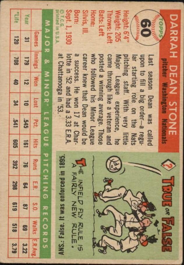 1955 Topps #59 Gair Allie back image