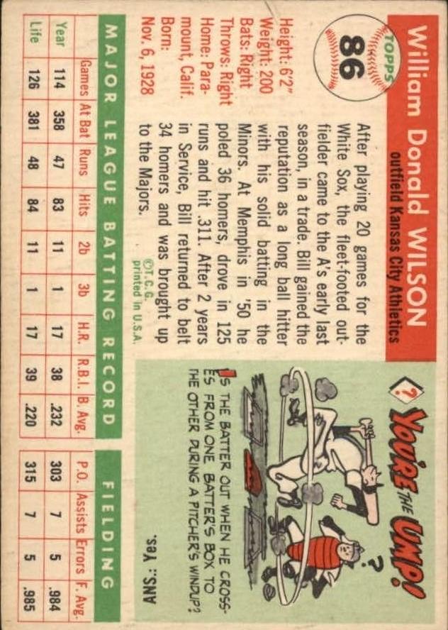 1955 Topps #86 Bill Wilson back image