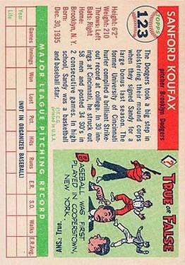 1955 Topps #123 Sandy Koufax RC back image