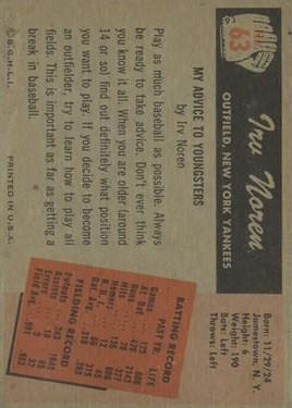 1955 Bowman #63 Irv Noren back image