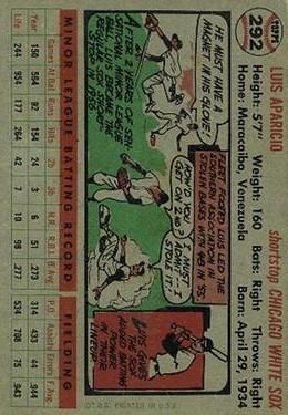 1956 Topps #292 Luis Aparicio RC back image