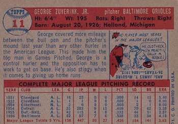 1957 Topps #11 George Zuverink back image