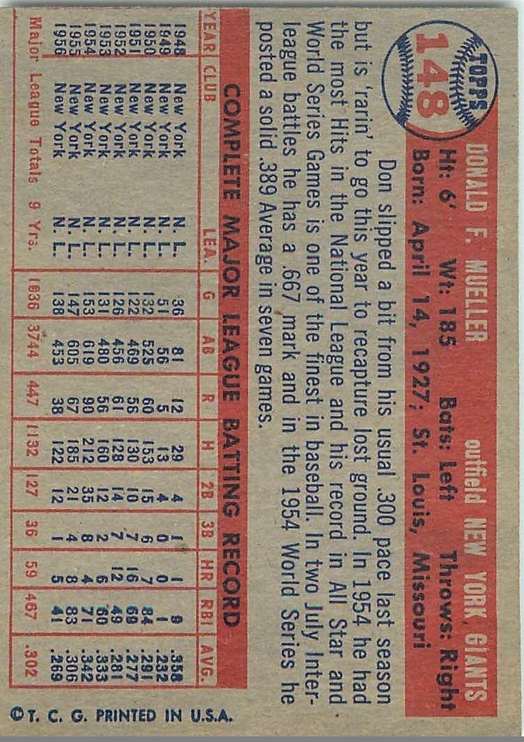 1957 Topps #148 Don Mueller back image