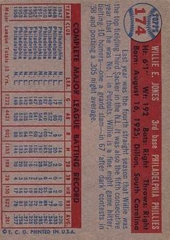 1957 Topps #174 Willie Jones back image