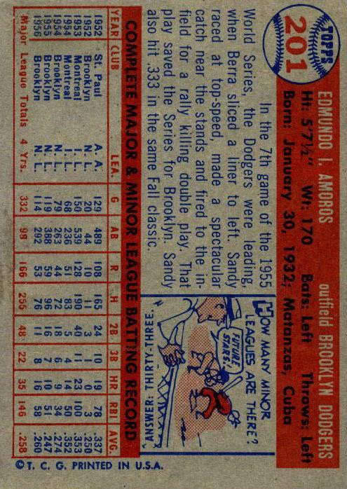 1957 Topps #201 Sandy Amoros back image