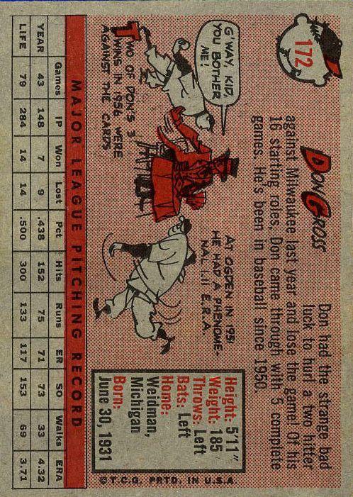 1958 Topps #172 Don Gross back image