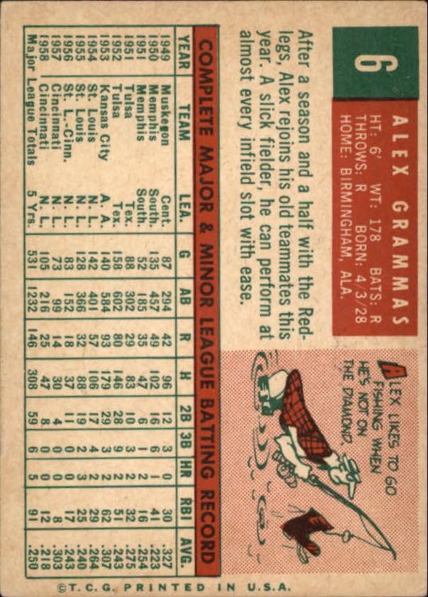 1959 Topps #6 Alex Grammas back image