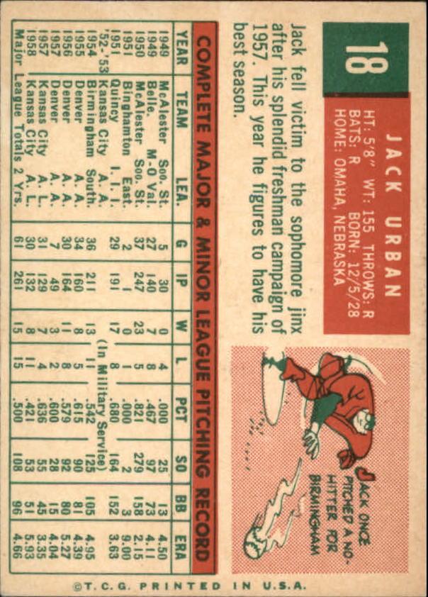 1959 Topps #18 Jack Urban back image