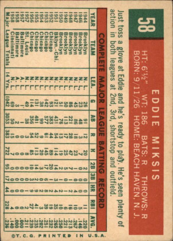 1959 Topps #58 Eddie Miksis back image