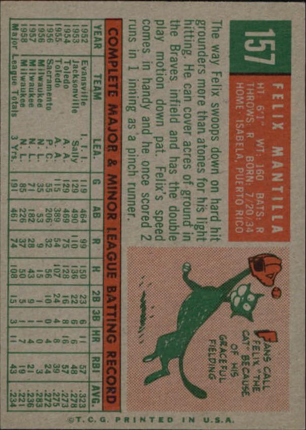 1959 Topps #157 Felix Mantilla back image