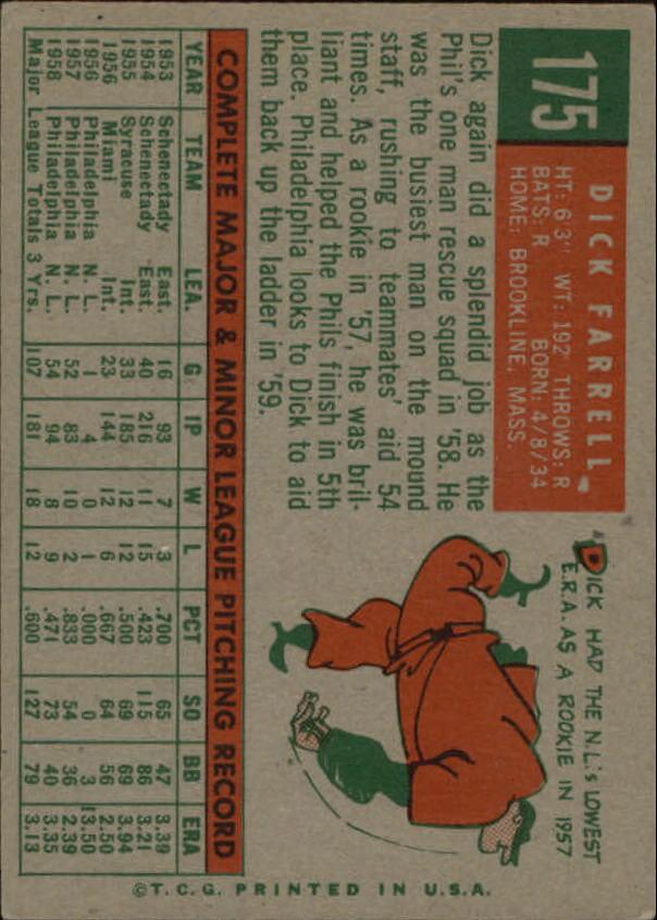 1959 Topps #175 Dick Farrell back image