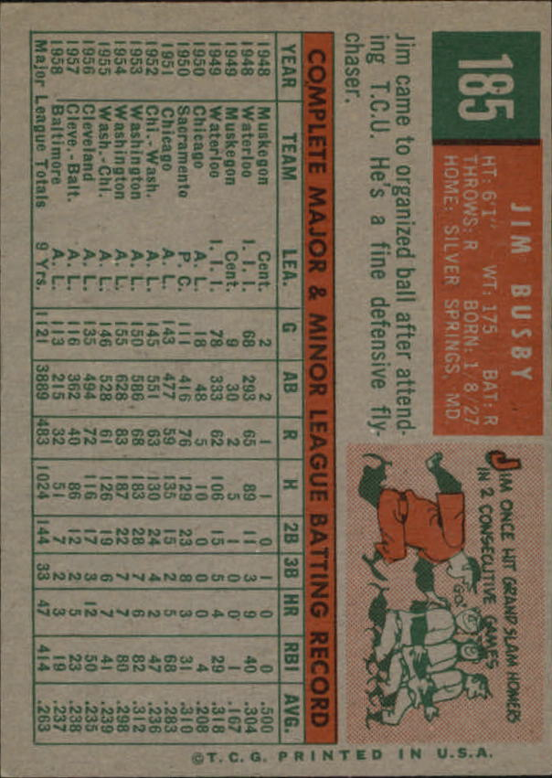 1959 Topps #185 Jim Busby back image