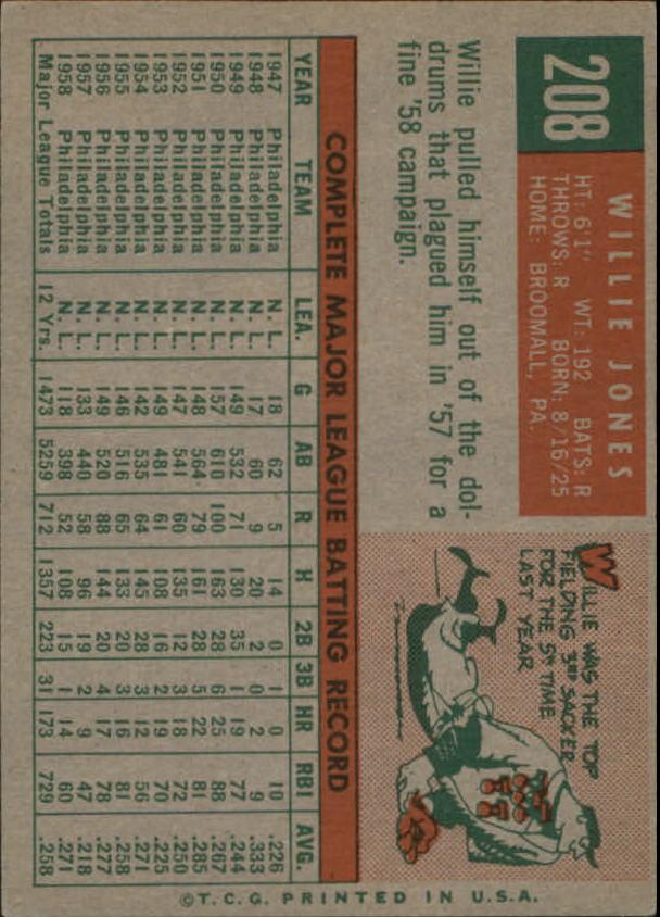 1959 Topps #208 Willie Jones back image