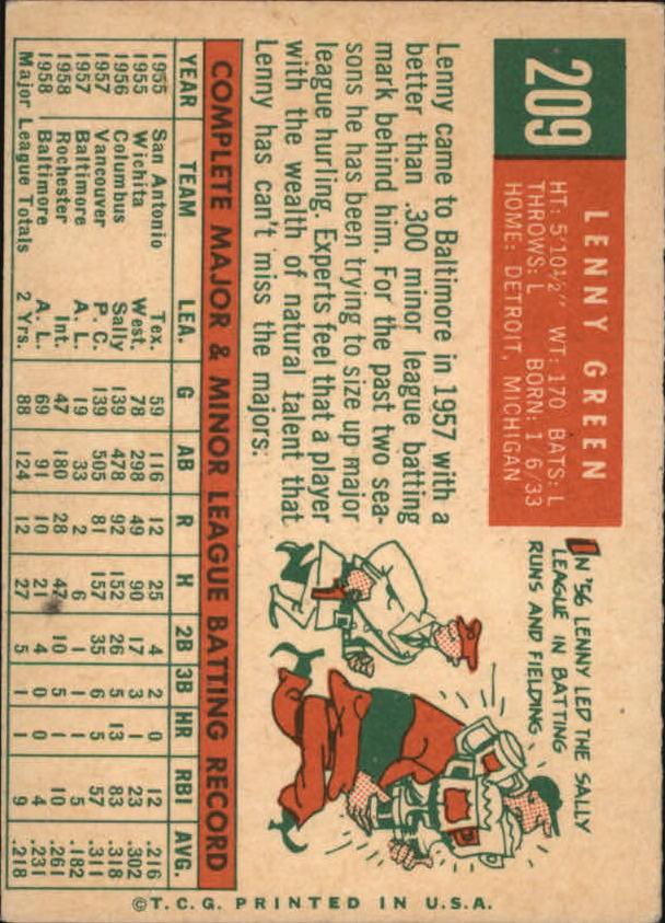 1959 Topps #209 Lenny Green back image