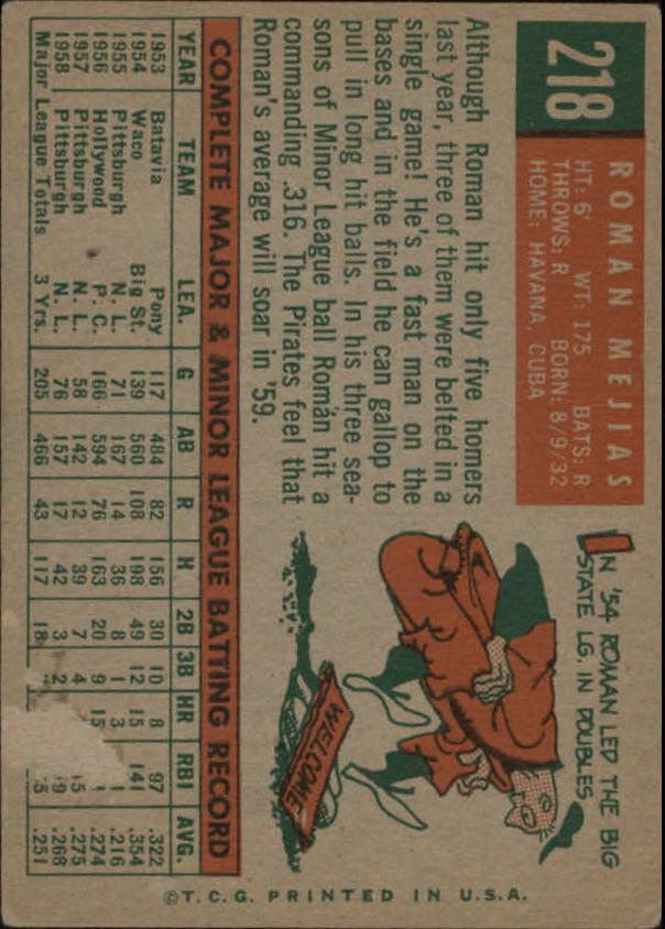 1959 Topps #218 Roman Mejias back image