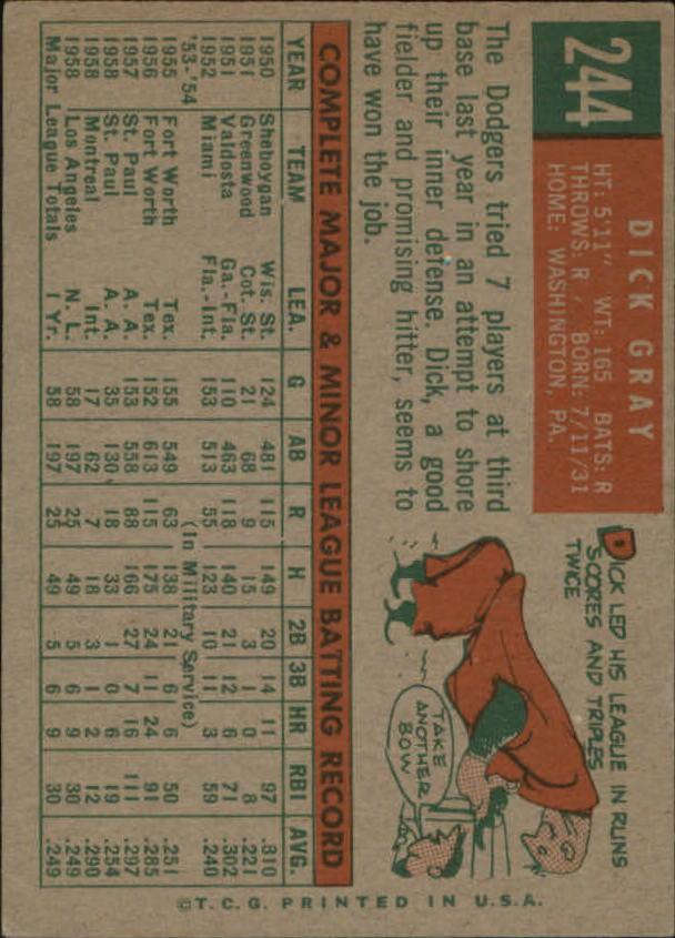 1959 Topps #244 Dick Gray back image