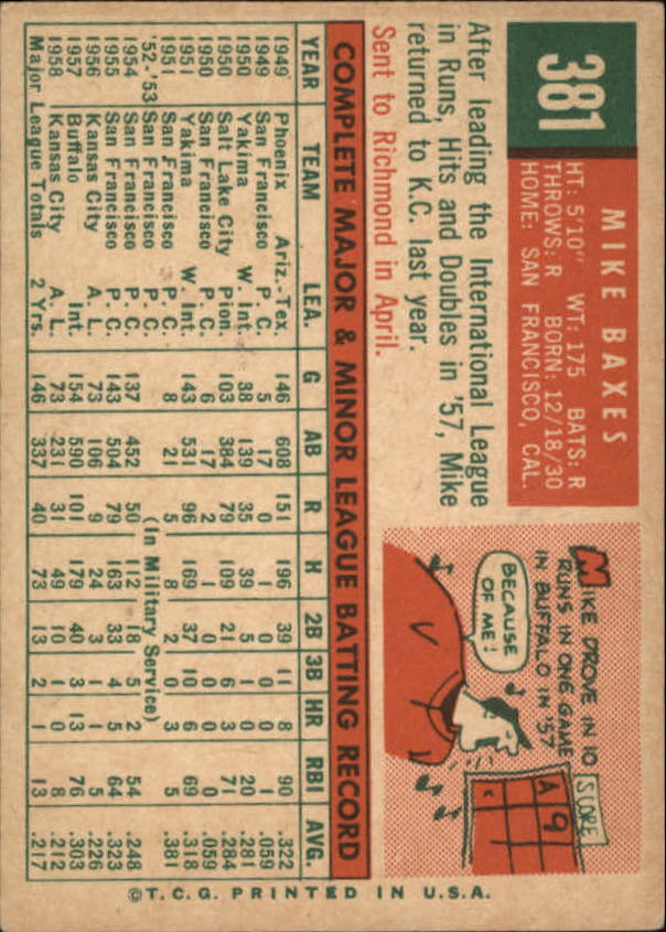 1959 Topps #381 Mike Baxes back image