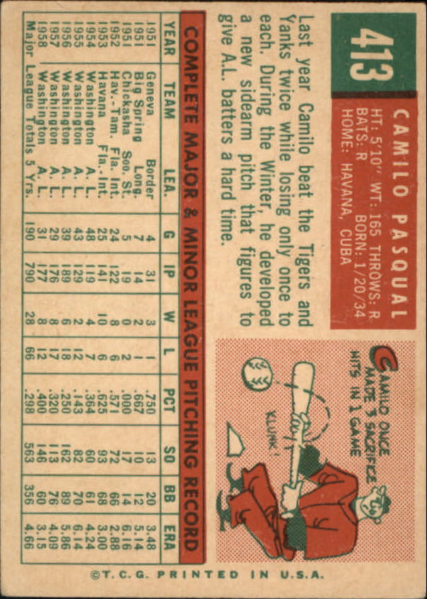 1959 Topps #413 Camilo Pascual UER/Listed as Camillo/on front and Pasqual/on back back image