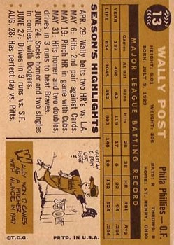 1960 Topps #13 Wally Post back image