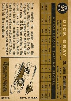 1960 Topps #24 Dick Gray back image