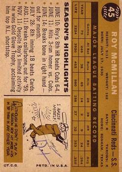 1960 Topps #45 Roy McMillan back image