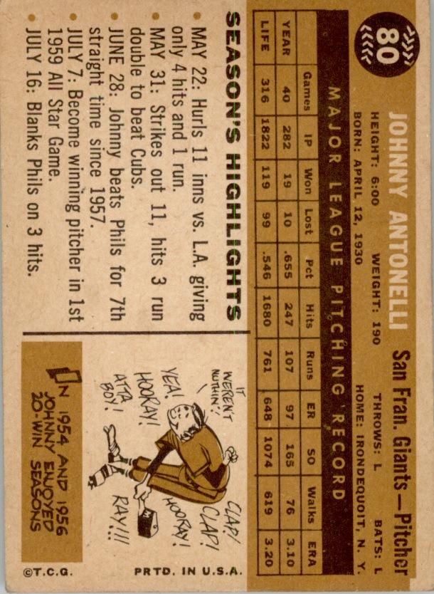 1960 Topps #80 Johnny Antonelli back image