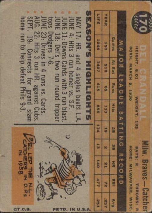1960 Topps #170 Del Crandall back image