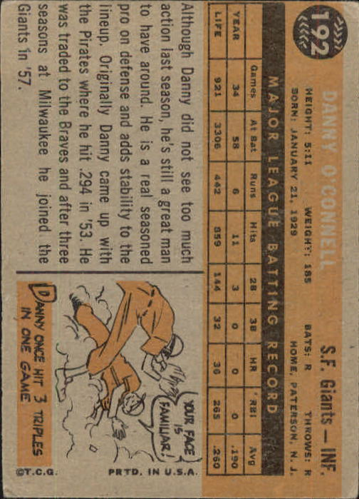 1960 Topps #192 Danny O'Connell back image