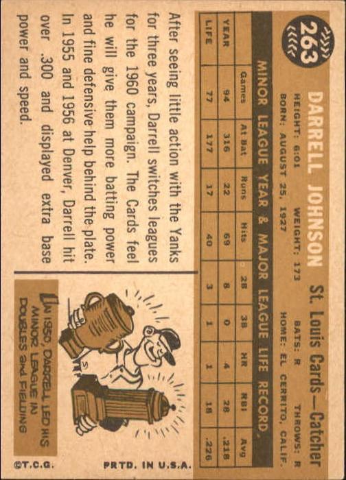 1960 Topps #263 Darrell Johnson back image
