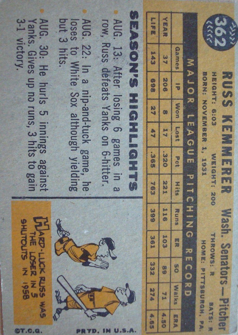 1960 Topps #362 Russ Kemmerer back image