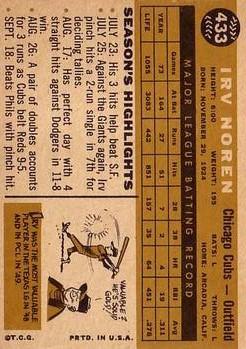 1960 Topps #433 Irv Noren back image