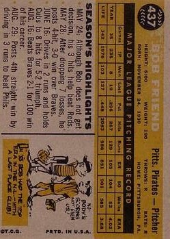 1960 Topps #437 Bob Friend back image