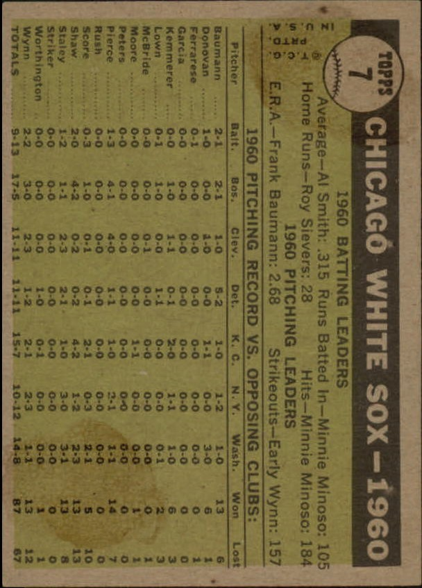 1961 Topps #7 Chicago White Sox TC back image
