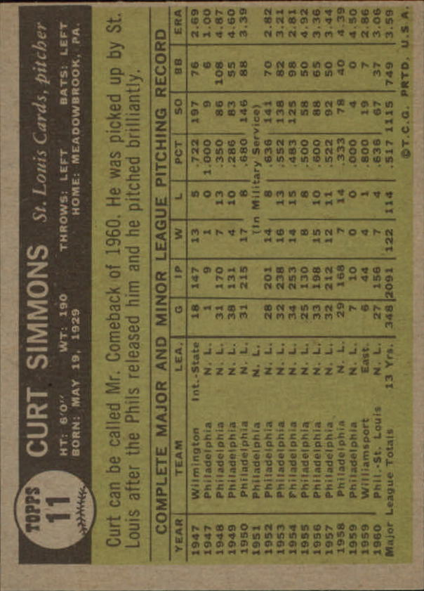 1961 Topps #11 Curt Simmons back image