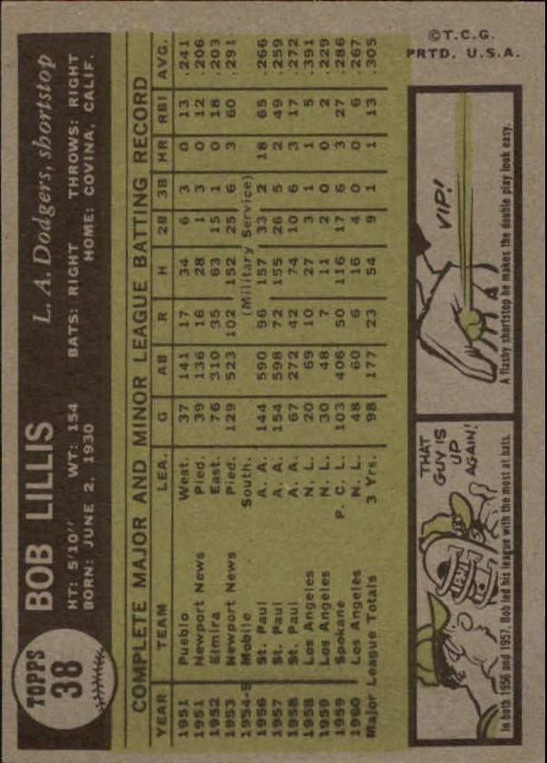 1961 Topps #38 Bob Lillis back image