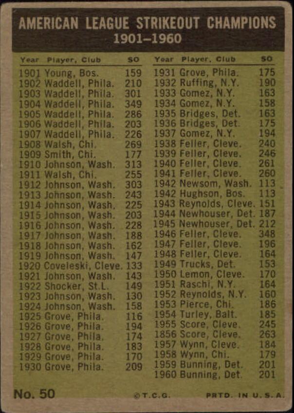 1961 Topps #50 AL Strikeout Leaders/Jim Bunning/Pedro Ramos/Early Wynn/Frank Lary back image