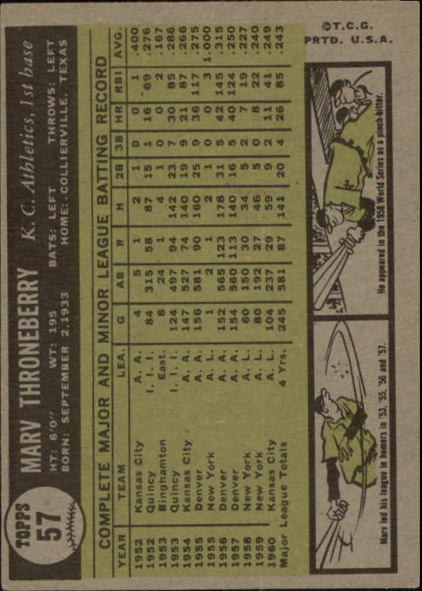1961 Topps #57 Marv Throneberry back image