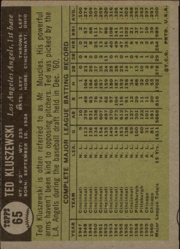 1961 Topps #65 Ted Kluszewski back image