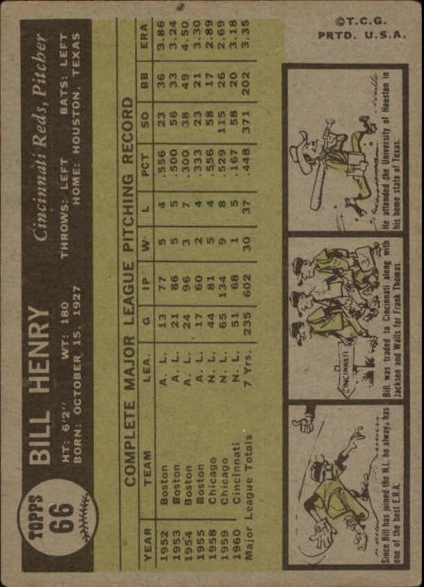 1961 Topps #66 Bill Henry back image
