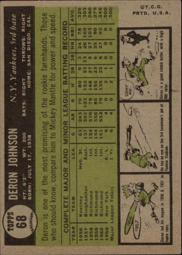 1961 Topps #68 Deron Johnson back image