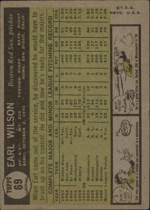 1961 Topps #69 Earl Wilson back image