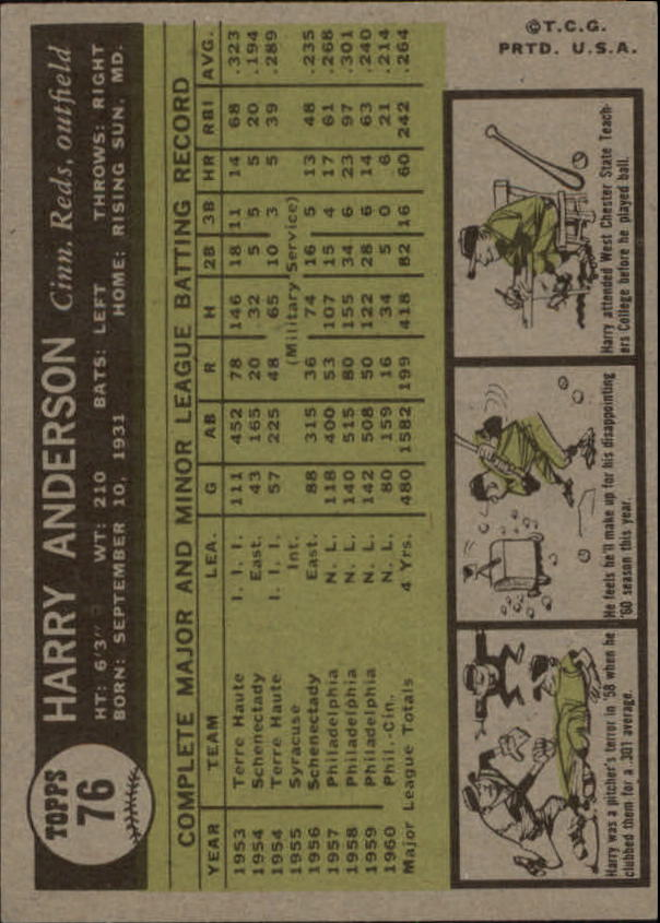 1961 Topps #76 Harry Anderson back image
