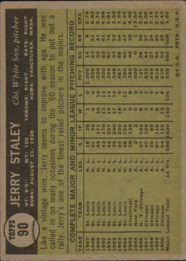 1961 Topps #90 Gerry Staley back image