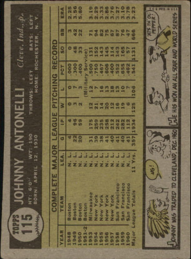 1961 Topps #115 Johnny Antonelli back image